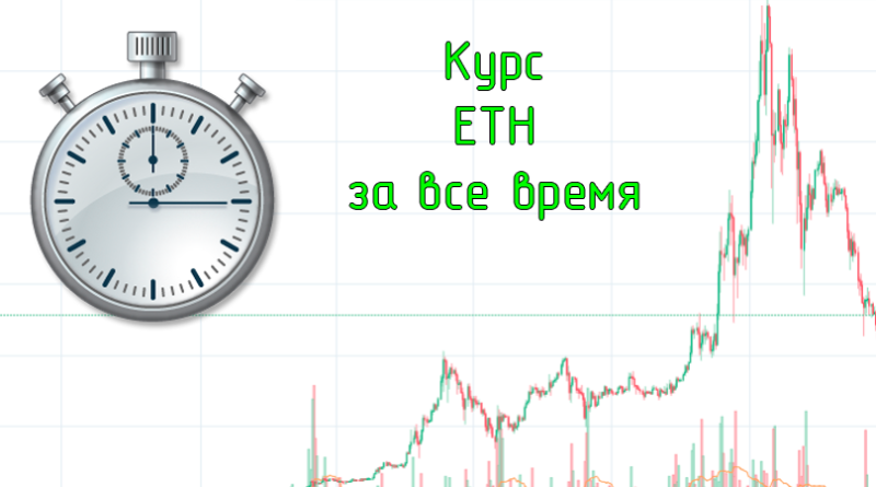 eth-all-time-kurs