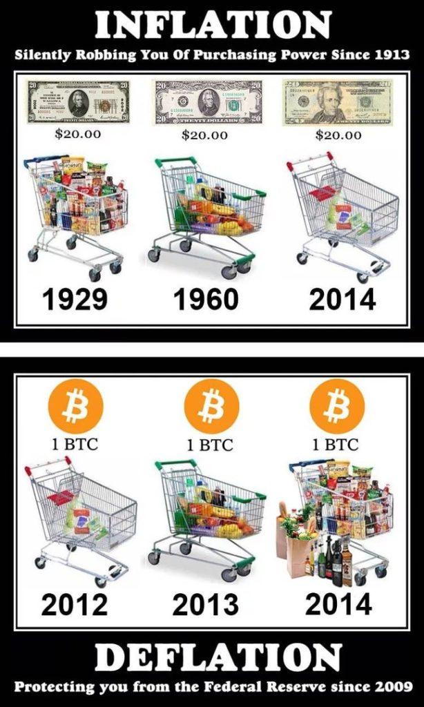 Покупки за биткоин